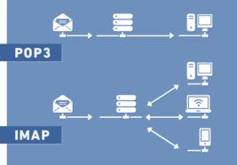 IMAP ve POP3